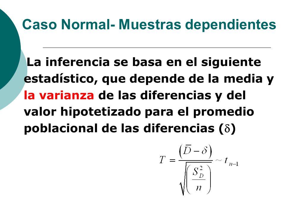 Caso Normal- Muestras dependientes La inferencia se basa en el siguiente estadístico, que depende de la media y la varianza de las diferencias y del v