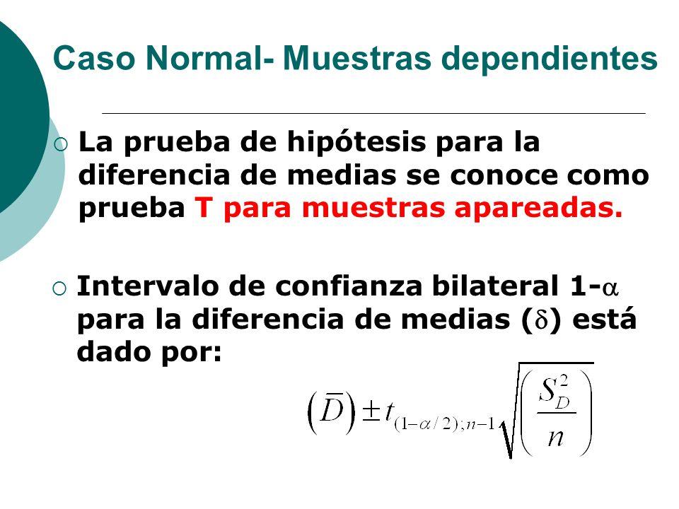 La prueba de hipótesis para la diferencia de medias se conoce como prueba T para muestras apareadas. Intervalo de confianza bilateral 1- para la difer