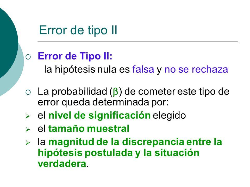 Error de tipo II Error de Tipo II: la hipótesis nula es falsa y no se rechaza La probabilidad ( ) de cometer este tipo de error queda determinada por: