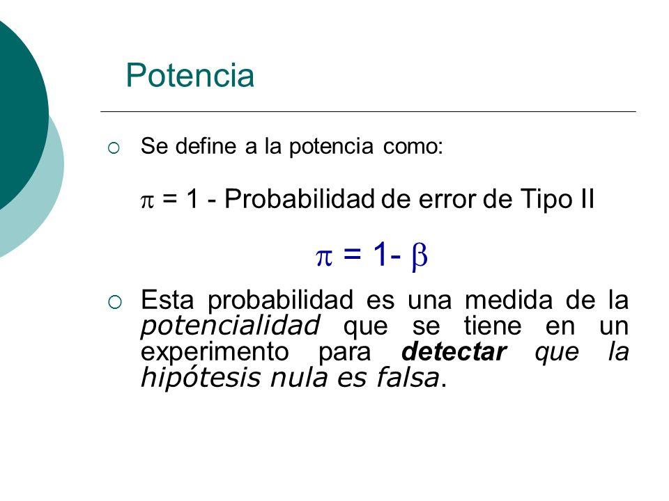 Potencia Se define a la potencia como: = 1 - Probabilidad de error de Tipo II Esta probabilidad es una medida de la potencialidad que se tiene en un e