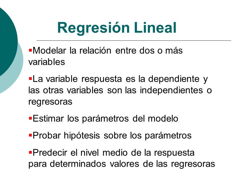 Regresión Lineal Modelar la relación entre dos o más variables La variable respuesta es la dependiente y las otras variables son las independientes o