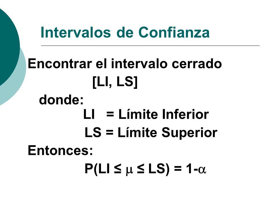 Intervalos de Confianza Encontrar el intervalo cerrado [LI, LS] donde: LI = Límite Inferior LS = Límite Superior Entonces: P(LI LS) = 1-