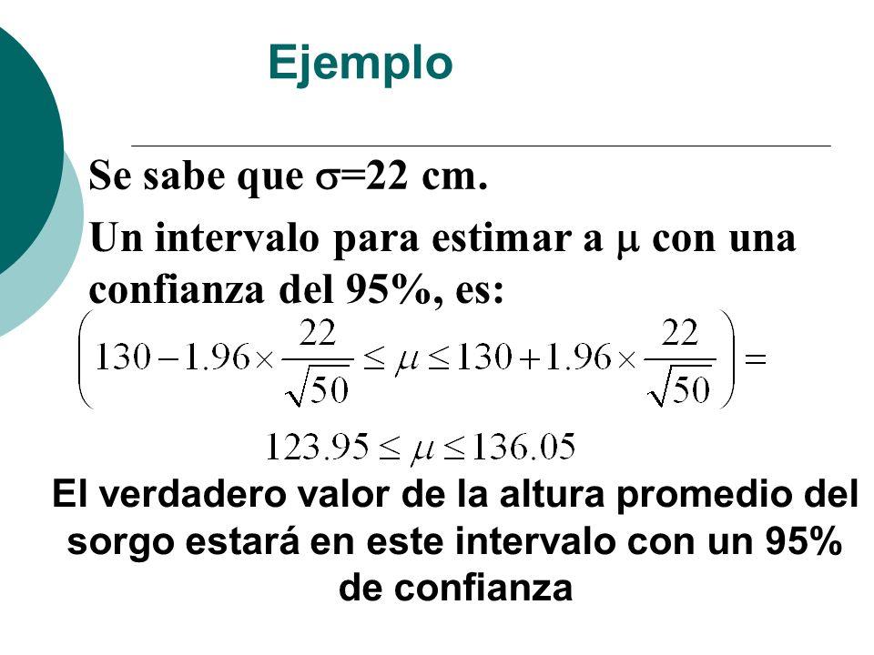 Ejemplo Se sabe que =22 cm. Un intervalo para estimar a con una confianza del 95%, es: El verdadero valor de la altura promedio del sorgo estará en es