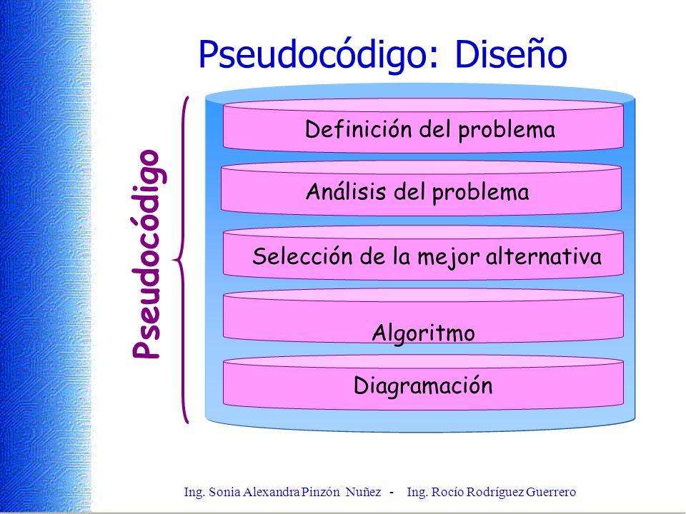 Ing. Sonia Alexandra Pinzón Nuñez - Ing. Rocío Rodríguez Guerrero Pseudocódigo: Diseño Análisis del problema Definición del problema Selección de la m