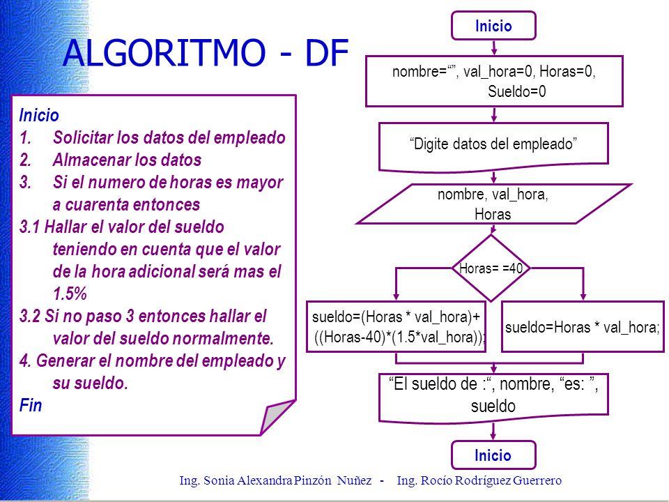 Ing. Sonia Alexandra Pinzón Nuñez - Ing. Rocío Rodríguez Guerrero ALGORITMO - DF Inicio 1.Solicitar los datos del empleado 2.Almacenar los datos 3.Si