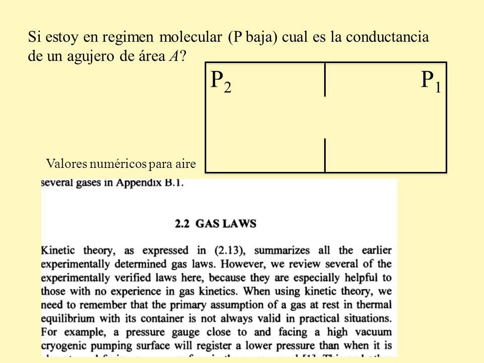 Si estoy en regimen molecular (P baja) cual es la conductancia de un agujero de área A? P2P2 P1P1 Valores numéricos para aire
