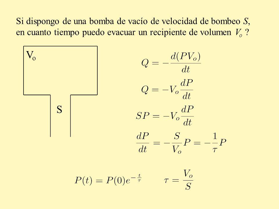 Si dispongo de una bomba de vacío de velocidad de bombeo S, en cuanto tiempo puedo evacuar un recipiente de volumen V o ? VoVo S