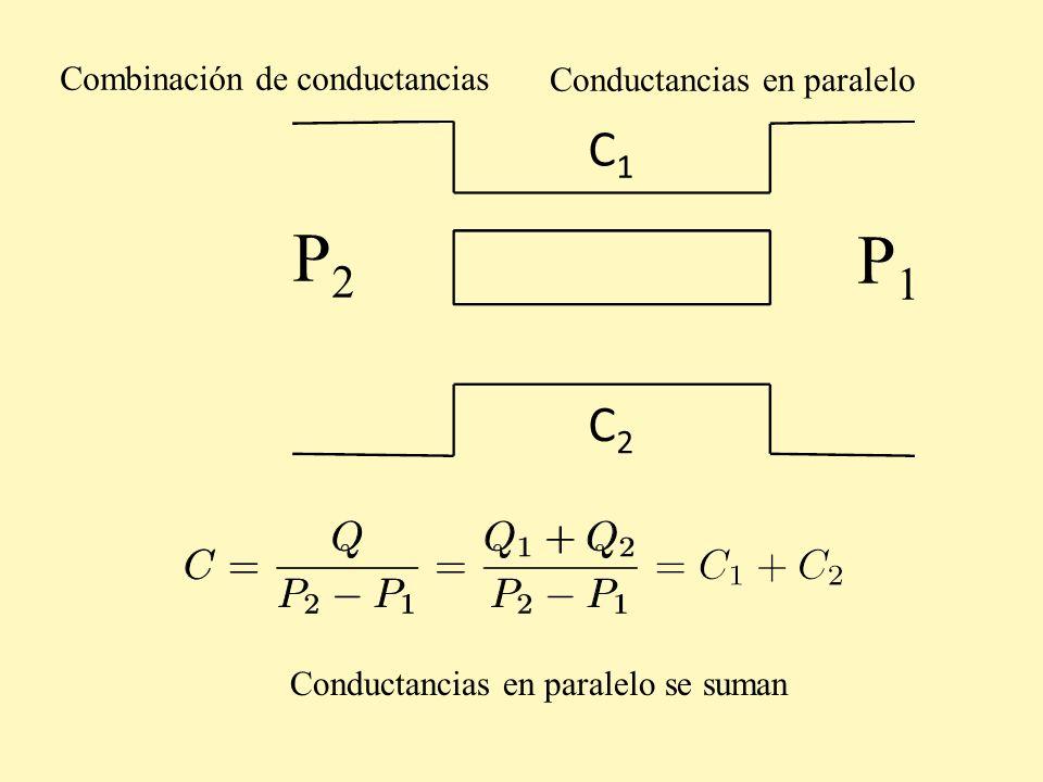 Combinación de conductancias Conductancias en paralelo se suman P2P2 P1P1 C1C1 C2C2 Conductancias en paralelo