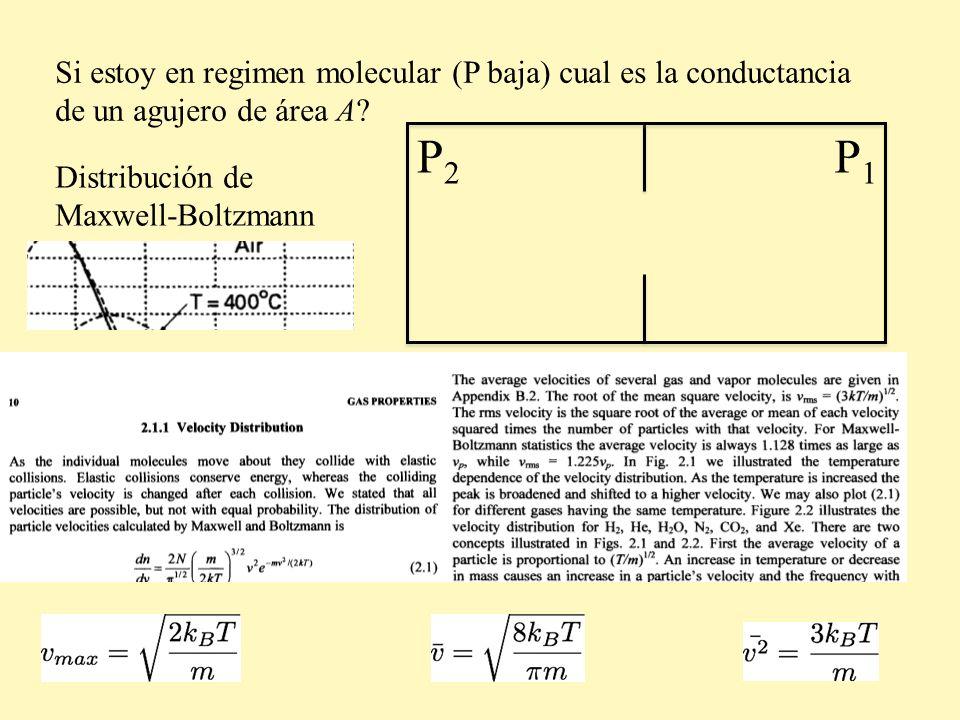 Si estoy en regimen molecular (P baja) cual es la conductancia de un agujero de área A? P2P2 P1P1 Distribución de Maxwell-Boltzmann