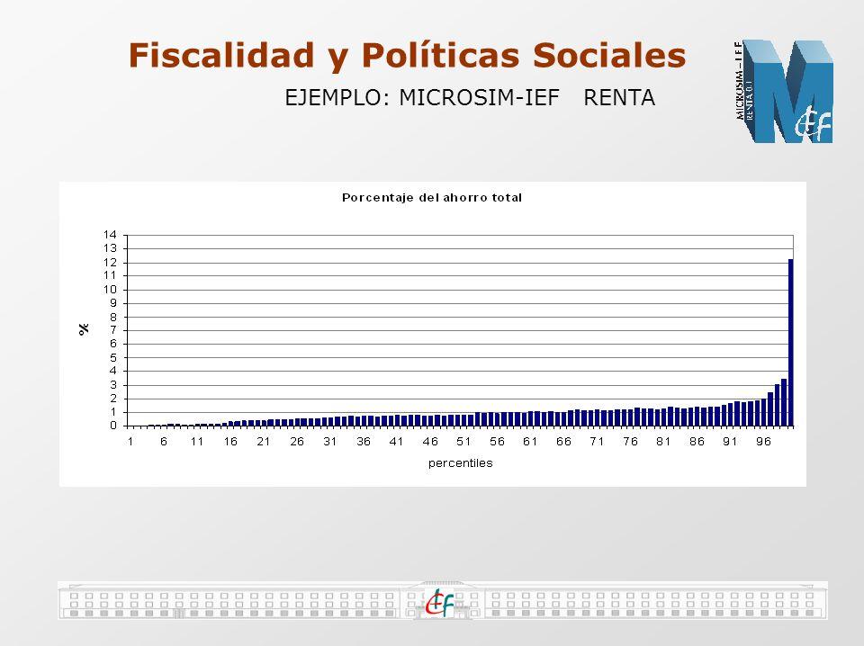 Fiscalidad y Políticas Sociales EJEMPLO: MICROSIM-IEF RENTA