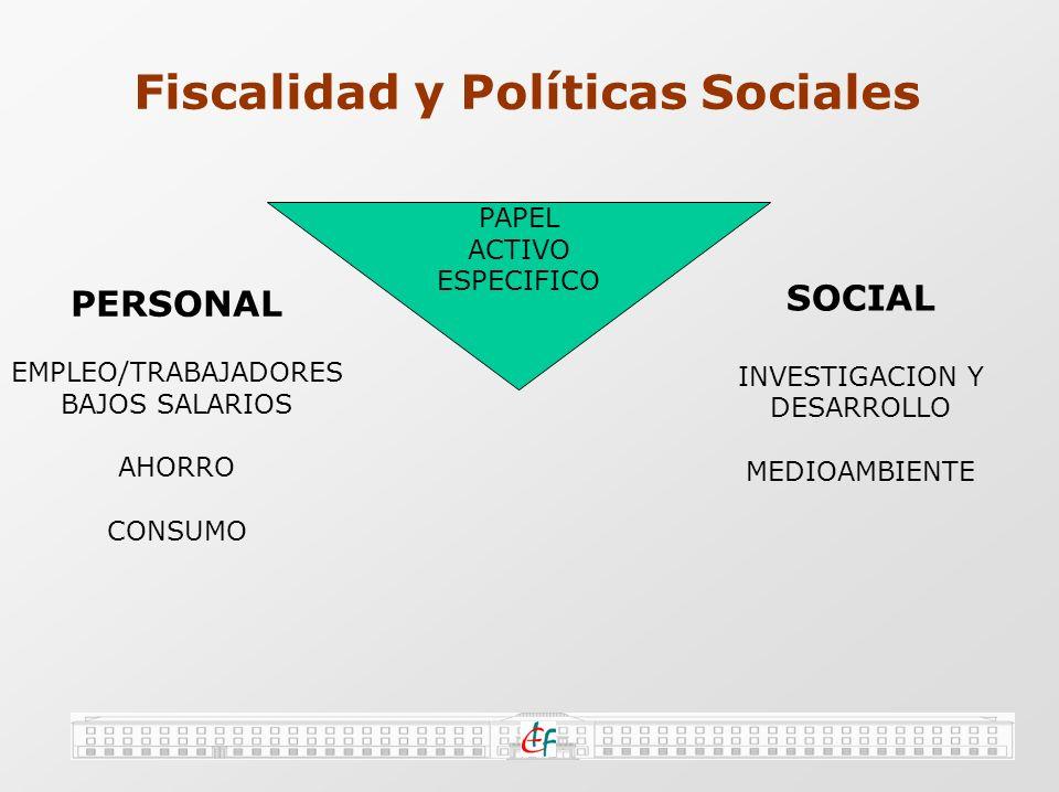 Fiscalidad y Políticas Sociales PAPEL ACTIVO ESPECIFICO PERSONAL EMPLEO/TRABAJADORES BAJOS SALARIOS AHORRO CONSUMO SOCIAL INVESTIGACION Y DESARROLLO MEDIOAMBIENTE