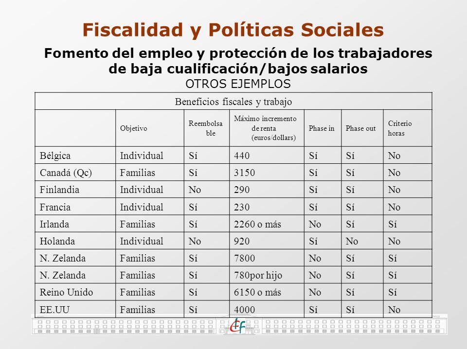 Fiscalidad y Políticas Sociales FOMENTO AHORRO: problemas nivel-composición; falta de neutralidad; Previsión Social; Vivienda; etc.