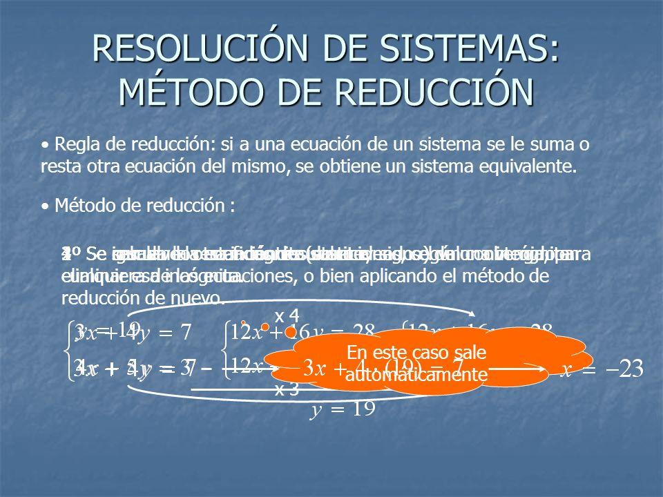 RESOLUCIÓN DE SISTEMAS: MÉTODO DE REDUCCIÓN Regla de reducción: si a una ecuación de un sistema se le suma o resta otra ecuación del mismo, se obtiene
