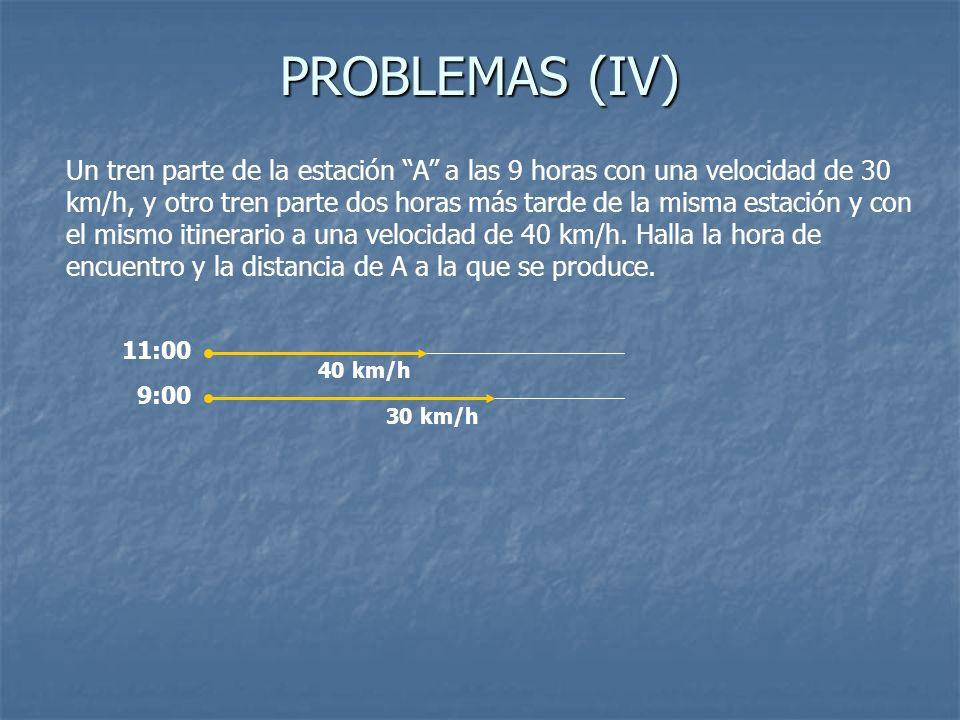PROBLEMAS (IV) Un tren parte de la estación A a las 9 horas con una velocidad de 30 km/h, y otro tren parte dos horas más tarde de la misma estación y