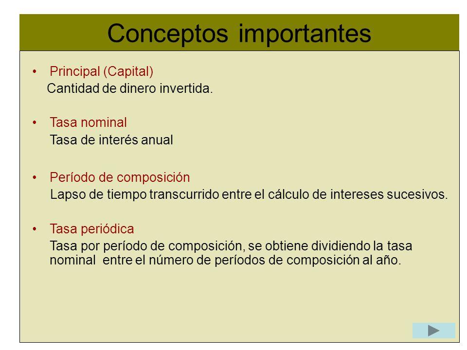 Conceptos importantes l Principal (Capital) Cantidad de dinero invertida. Tasa nominal Tasa de interés anual Período de composición Lapso de tiempo tr