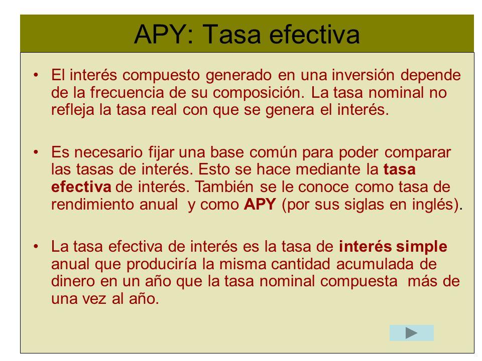 APY: Tasa efectiva l El interés compuesto generado en una inversión depende de la frecuencia de su composición. La tasa nominal no refleja la tasa rea