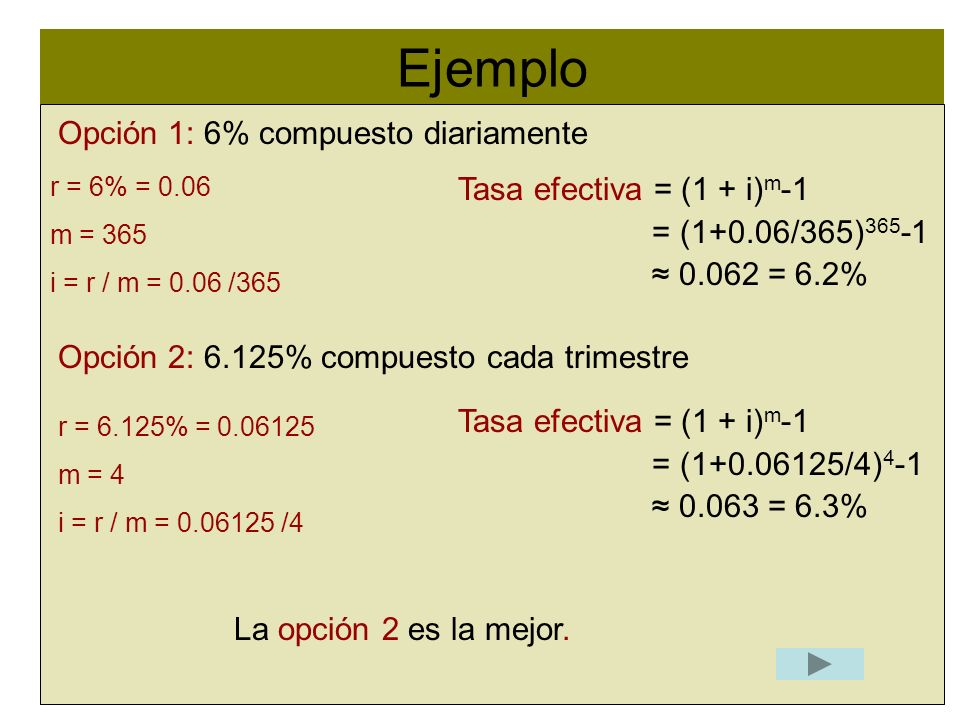 Ejemplo l Opción 1: 6% compuesto diariamente Opción 2: 6.125% compuesto cada trimestre r = 6% = 0.06 Tasa efectiva = (1 + i) m -1 = (1+0.06/365) 365 -