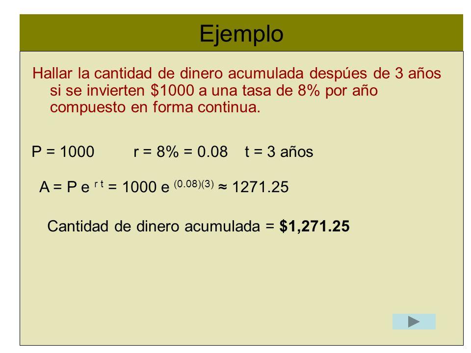 Ejemplo l Hallar la cantidad de dinero acumulada despúes de 3 años si se invierten $1000 a una tasa de 8% por año compuesto en forma continua. P = 100