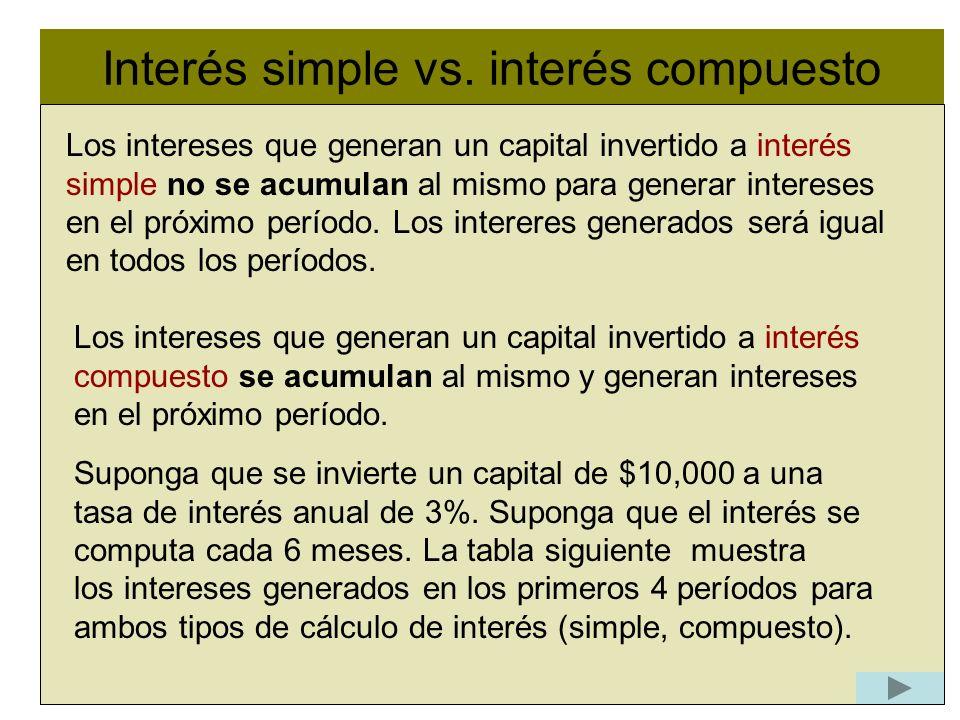 Interés simple vs. interés compuesto l Los intereses que generan un capital invertido a interés simple no se acumulan al mismo para generar intereses