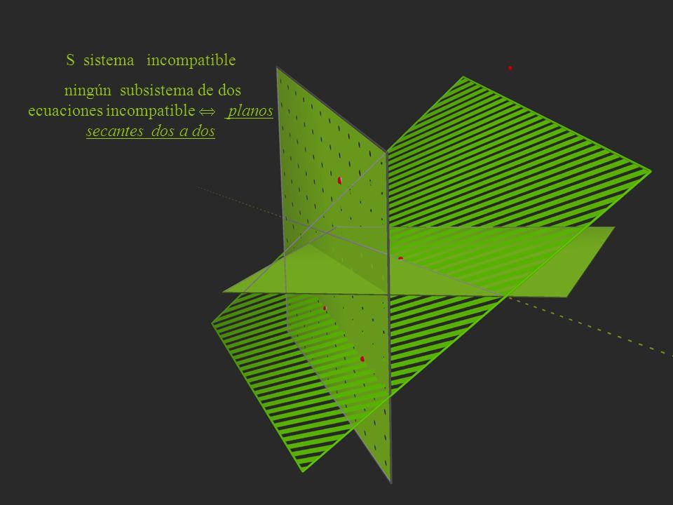 S sistema incompatible ningún subsistema de dos ecuaciones incompatible planos secantes dos a dos