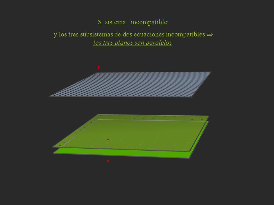 S sistema incompatible y los tres subsistemas de dos ecuaciones incompatibles los tres planos son paralelos