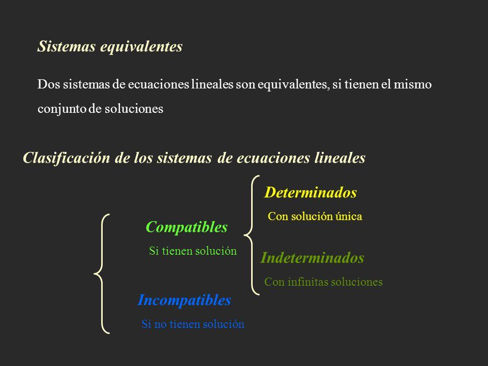Sistemas equivalentes Dos sistemas de ecuaciones lineales son equivalentes, si tienen el mismo conjunto de soluciones Clasificación de los sistemas de