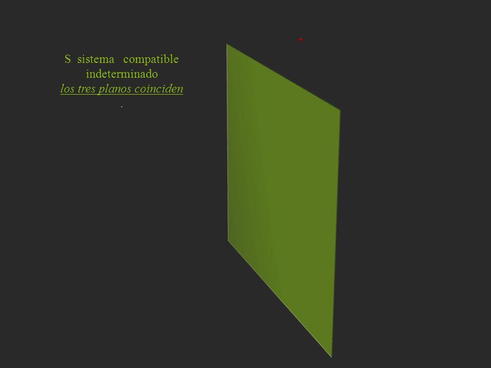 S sistema compatible indeterminado los tres planos coinciden.