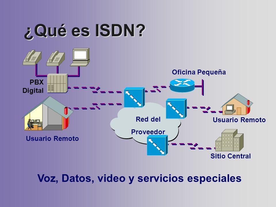 ¿Qué es ISDN? Red del Proveedor PBX Digital Oficina Pequeña Usuario Remoto Voz, Datos, video y servicios especiales Usuario Remoto Sitio Central
