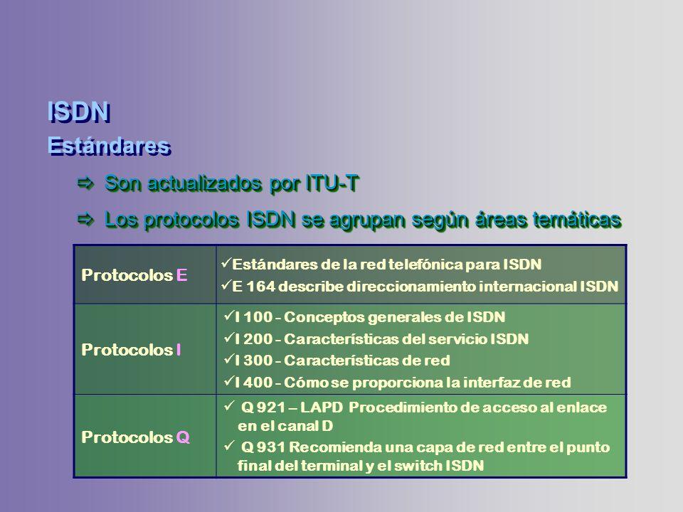 Son actualizados por ITU-T Son actualizados por ITU-T Los protocolos ISDN se agrupan según áreas temáticas Los protocolos ISDN se agrupan según áreas
