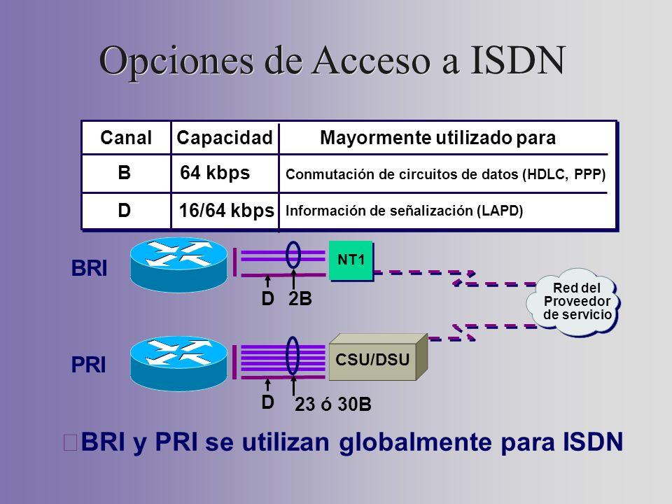 •BRI y PRI se utilizan globalmente para ISDN CanalMayormente utilizado para B Conmutación de circuitos de datos (HDLC, PPP) Capacidad 64 kbps D2B Red
