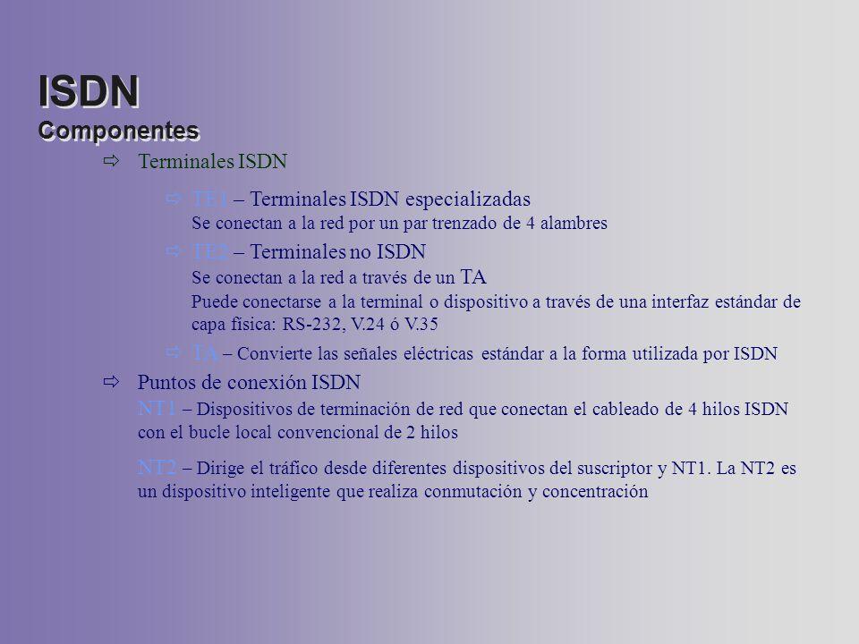 Interfaz ISDN BRI Cisco TA S/T R Red del Proveedor de servicio Interfaz Nativa ISDNint bri 0 Interfaz no-nativa ISDNint serial 0 (EIA/TIA-232, V.35, X.21) NT-1 S0 S/T bri 0 U TE1 NT-1 TE1 TE2