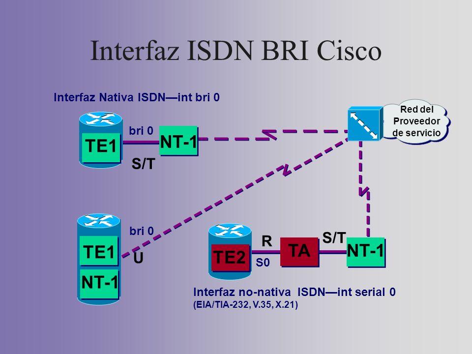 TA NT 2 TE 2 NT 1 Bucle local R S T ISDN Cableado servicio BRI INTERFAZ U * ANSI T1-601 Pares de cableado: 1 Cableado de telefonía local Señalización: 80 Kbaud Tasa de transmisión: 160 Kbps INTERFAZ S/T (S desde el punto de vista del TE y T desde el punto de vista del NT1) ITU I-430 Pares de cableado: 2 UTP cat.