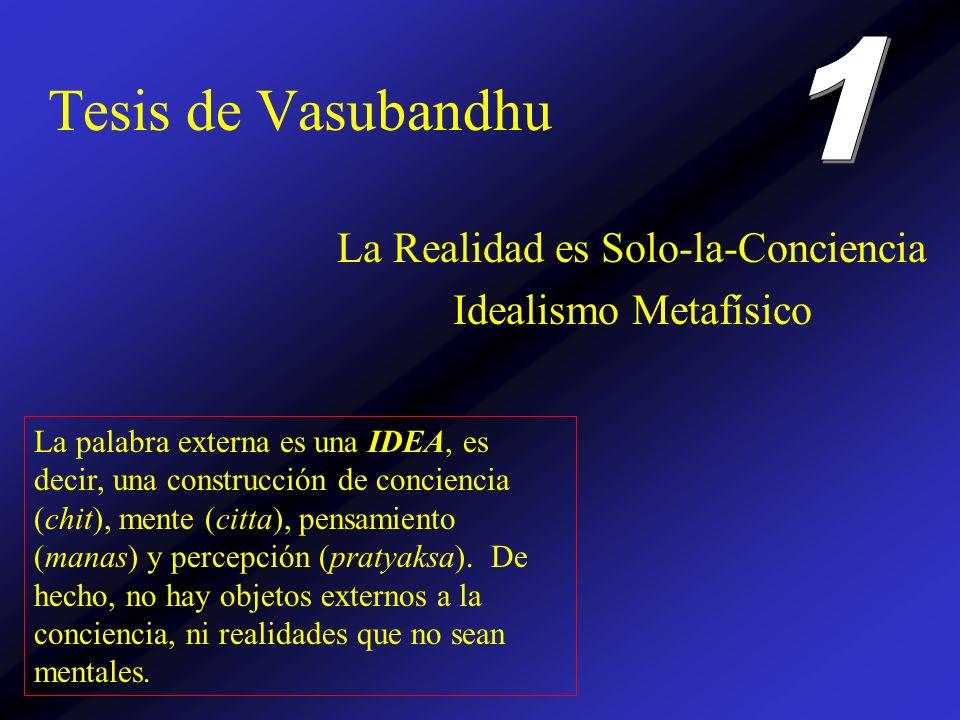 Tesis de Vasubandhu La Realidad es Solo-la-Conciencia Idealismo Metafísico La palabra externa es una IDEA, es decir, una construcción de conciencia (c