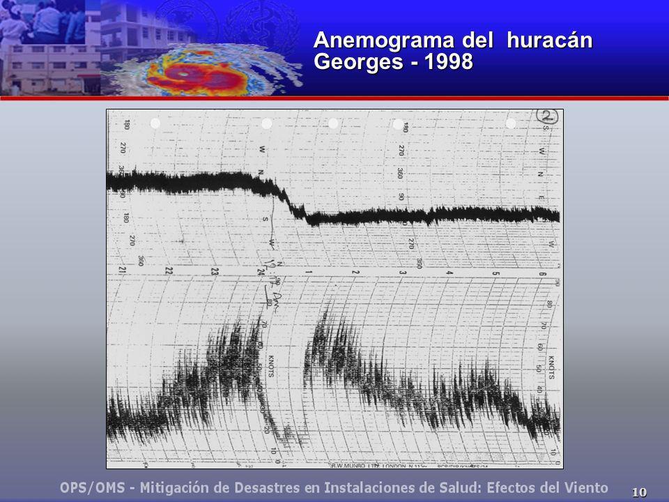 10 Anemograma del huracán Georges - 1998