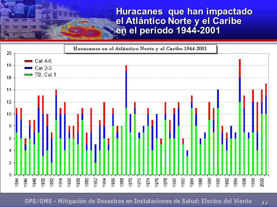 12 Huracanes que han impactado el Atlántico Norte y el Caribe en el período 1944-2001