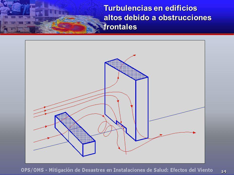14 Turbulencias en edificios altos debido a obstrucciones frontales