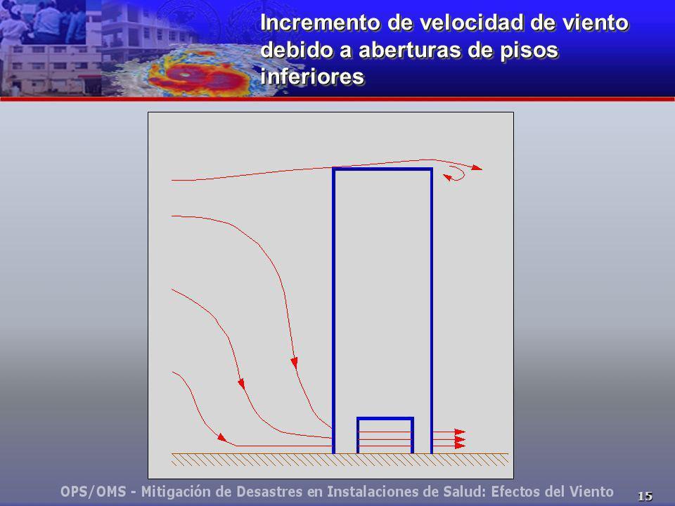 15 Incremento de velocidad de viento debido a aberturas de pisos inferiores