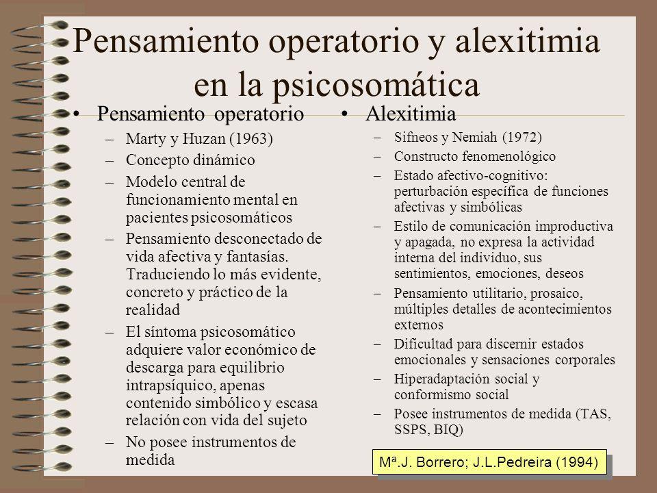 Pensamiento operatorio y alexitimia en la psicosomática Pensamiento operatorio –Marty y Huzan (1963) –Concepto dinámico –Modelo central de funcionamie