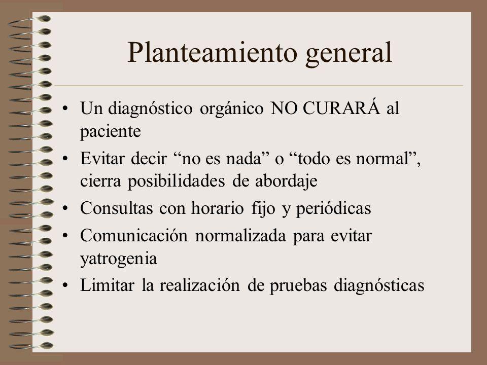 Planteamiento general Un diagnóstico orgánico NO CURARÁ al paciente Evitar decir no es nada o todo es normal, cierra posibilidades de abordaje Consult