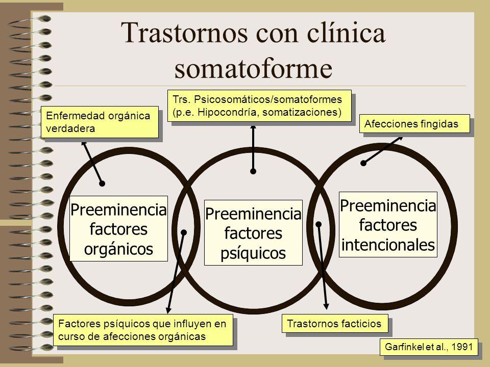 Trastornos con clínica somatoforme Preeminencia factores orgánicos Preeminencia factores intencionales Preeminencia factores psíquicos Enfermedad orgá