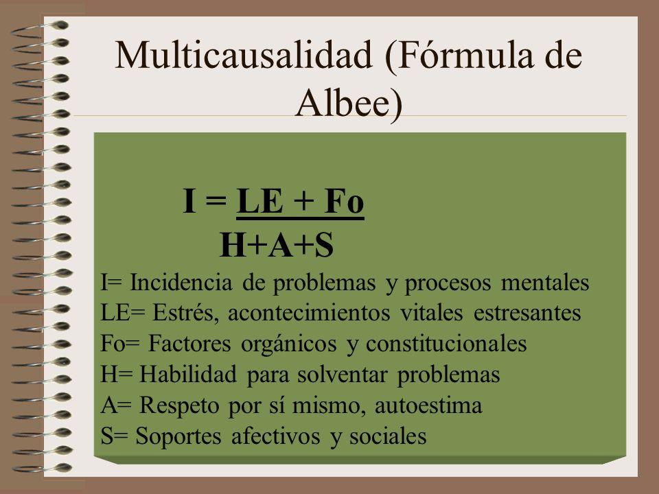 Multicausalidad (Fórmula de Albee) I = LE + Fo H+A+S I= Incidencia de problemas y procesos mentales LE= Estrés, acontecimientos vitales estresantes Fo