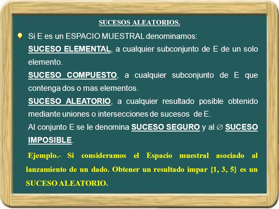 EJEMPLOS DE OPERACIONES CON SUCESOS ALEATORIOS.