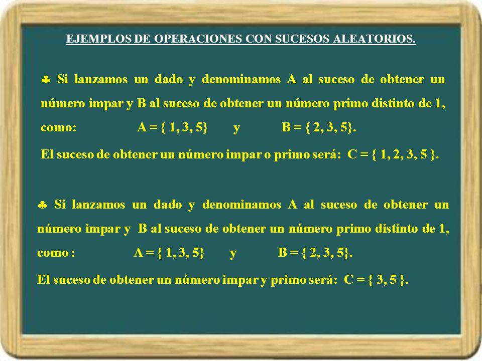 PROBABILIDAD PROBABILIDAD DE SUCESOS ELEMENTALES EQUIPROBABLES.