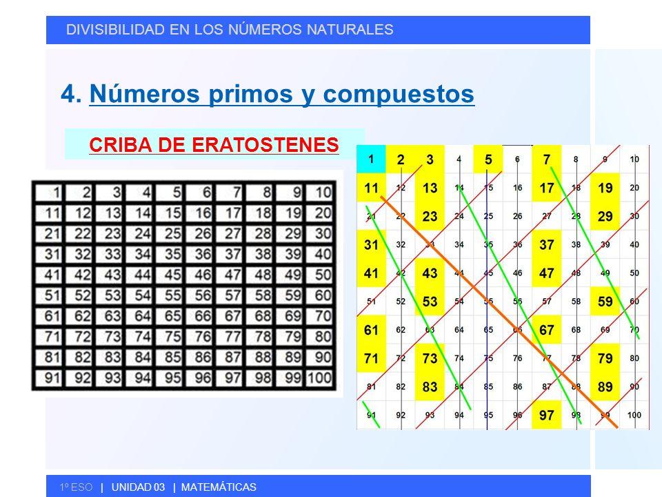 © GELV 4. Números primos y compuestos DIVISIBILIDAD EN LOS NÚMEROS NATURALES 1º ESO | UNIDAD 03 | MATEMÁTICAS CRIBA DE ERATOSTENES