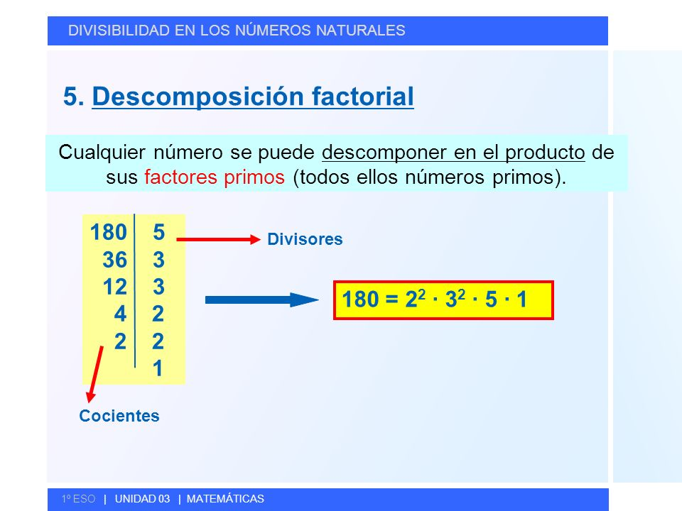© GELV 5. Descomposición factorial DIVISIBILIDAD EN LOS NÚMEROS NATURALES 1º ESO | UNIDAD 03 | MATEMÁTICAS 180 5 36 3 12 3 4 2 2 2 1 Cualquier número