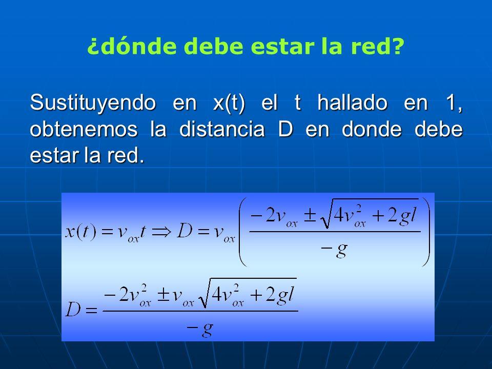¿dónde debe estar la red? Sustituyendo en x(t) el t hallado en 1, obtenemos la distancia D en donde debe estar la red.