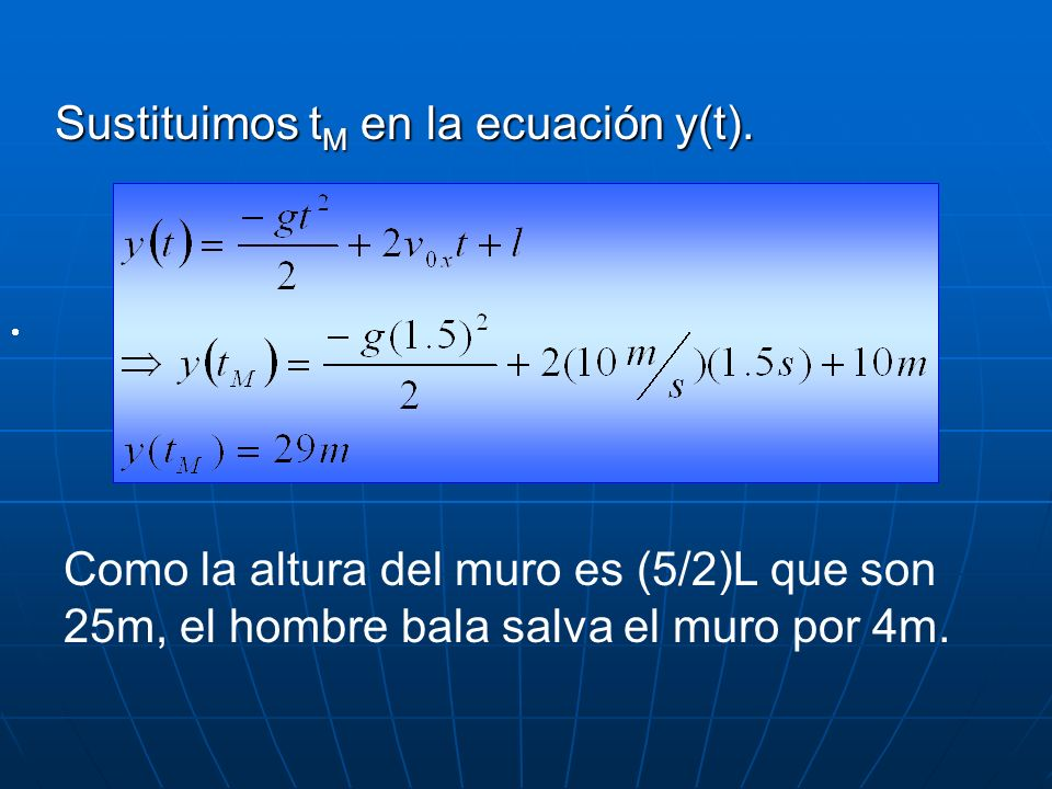 Sustituimos t M en la ecuación y(t). Como la altura del muro es (5/2)L que son 25m, el hombre bala salva el muro por 4m.