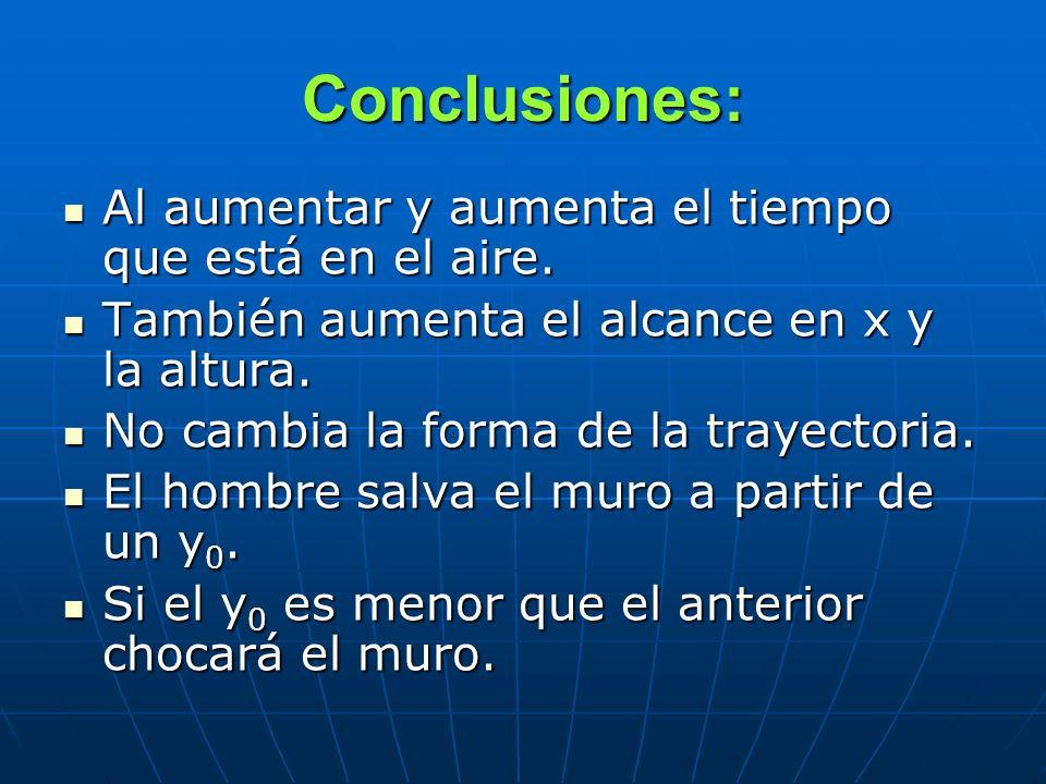 Conclusiones: Al aumentar y aumenta el tiempo que está en el aire. Al aumentar y aumenta el tiempo que está en el aire. También aumenta el alcance en