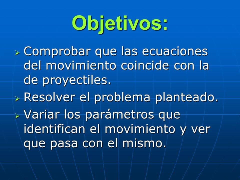 Objetivos: Comprobar que las ecuaciones del movimiento coincide con la de proyectiles. Comprobar que las ecuaciones del movimiento coincide con la de