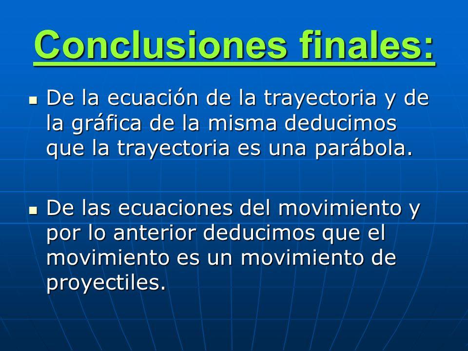 Conclusiones finales: De la ecuación de la trayectoria y de la gráfica de la misma deducimos que la trayectoria es una parábola. De la ecuación de la